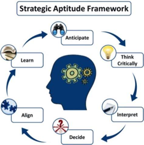 Critical thinking leadership activities
